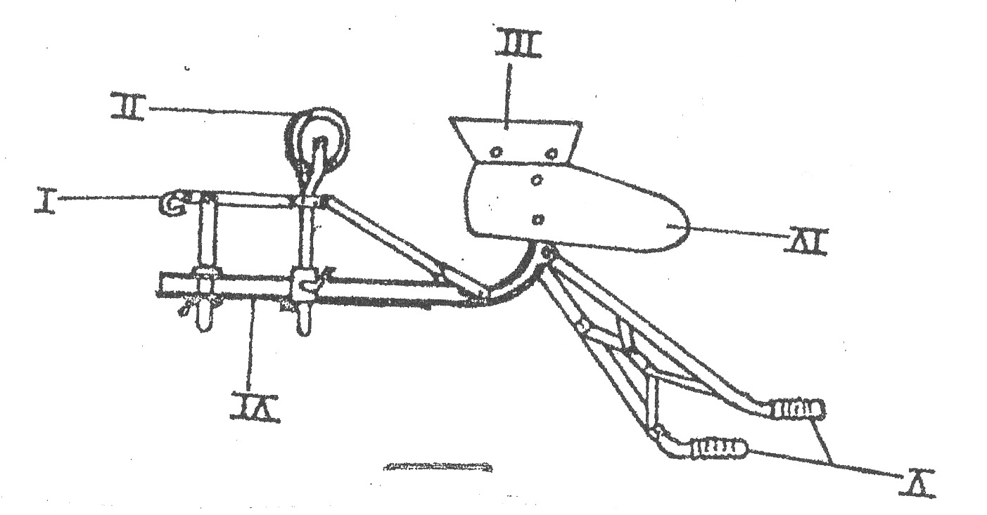 Mouldboard Plough Drawing vi in The Diagram Above