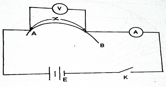 physics paper 3  jan