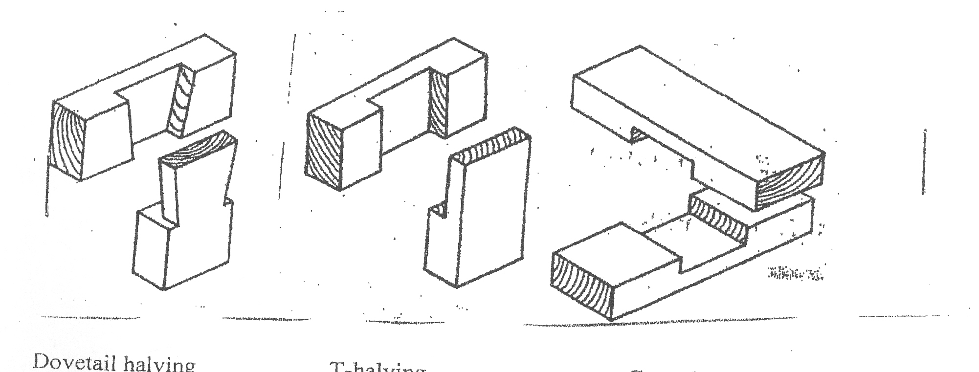 woodworking joints pdf - woodworking projects & ideas